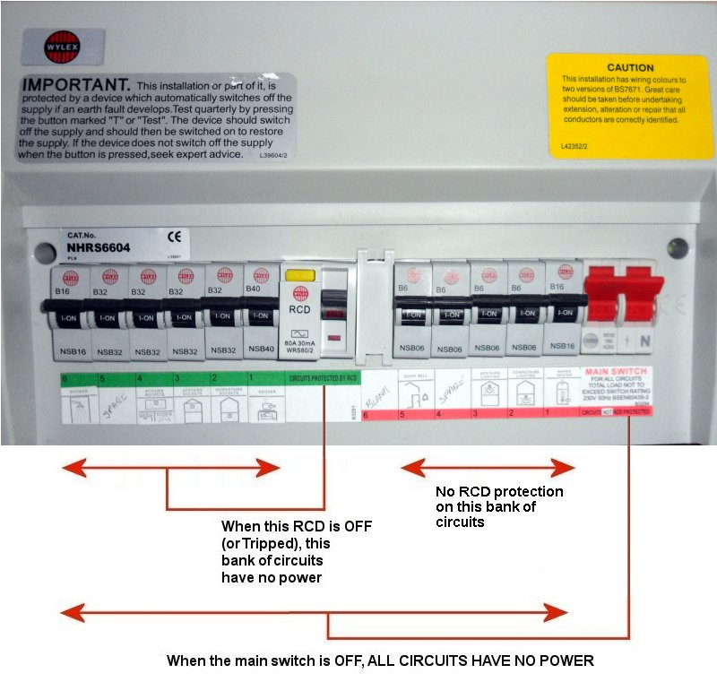 Eec247 guide to dealing with an electrical emergency a 16th edition wylex consumer unit asfbconference2016 Choice Image
