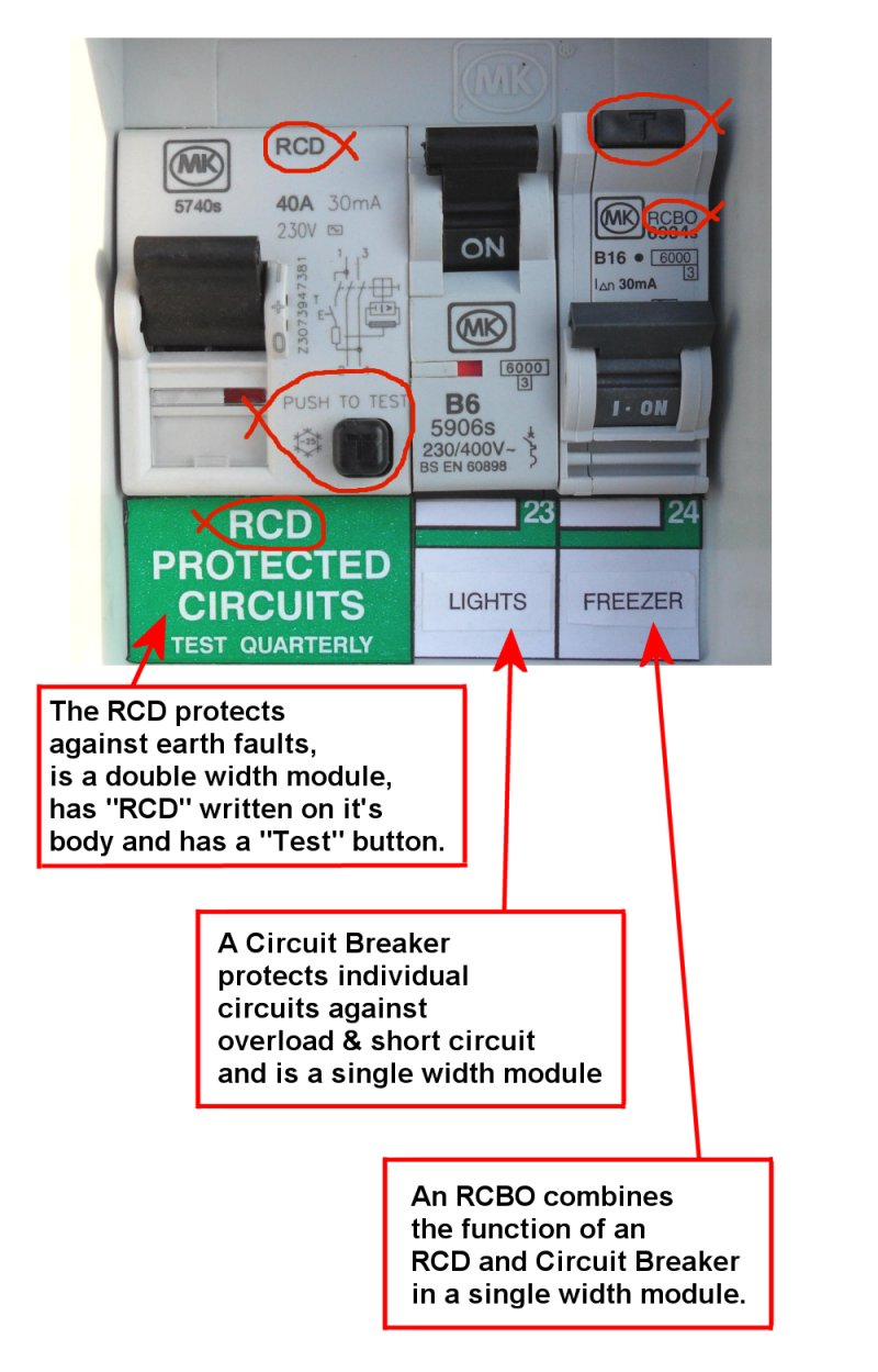 To identify the RCD and Circuit Breakers, look for the clues - the RCBO is