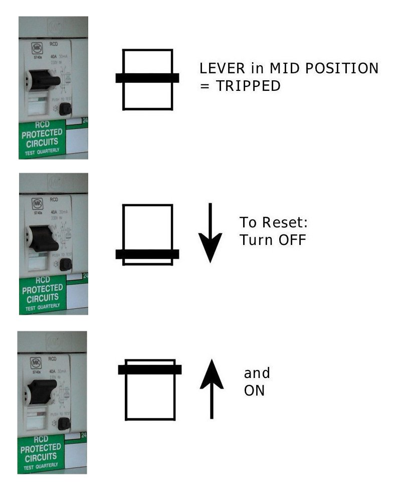 Fuse Box Rcd Switch : Fuse box switch tripped wiring diagram images
