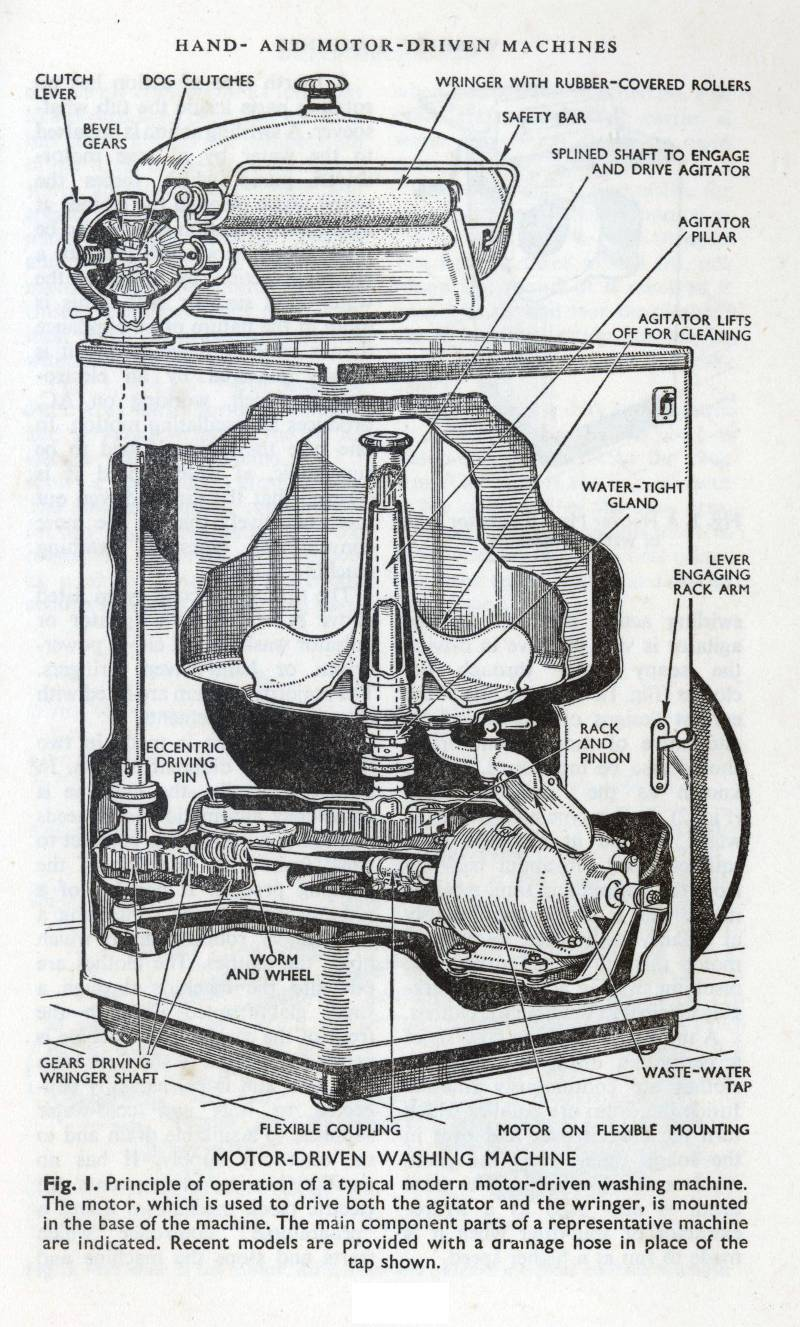 Eec247 Electrics In The 1950s